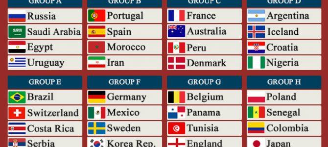 Jadwal Piala Dunia 2018 Rusia